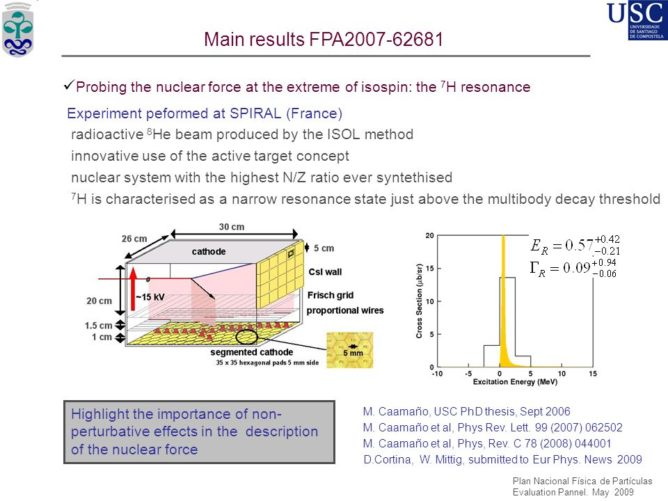 Main results FPA2007-62681 Probing the nuclear force at the extreme of isospin: the 7H resonance. Experiment peformed at SPIRAL (France)