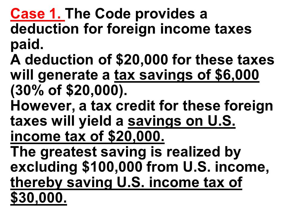 Case 1. The Code provides a deduction for foreign income taxes paid.