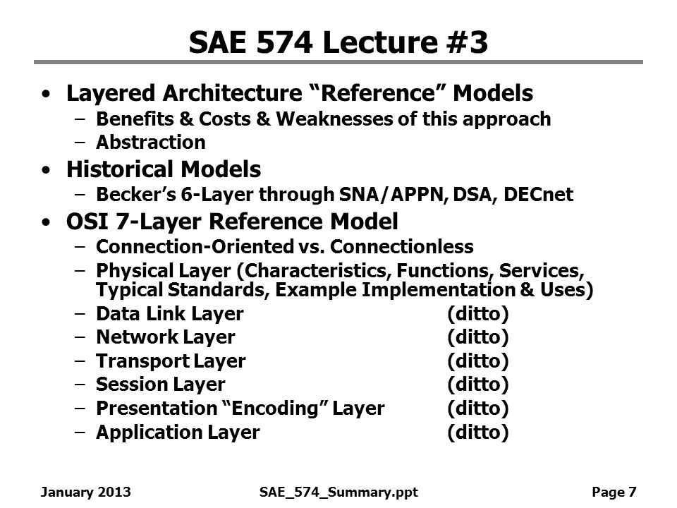 SAE 574 Lecture #3 Layered Architecture Reference Models