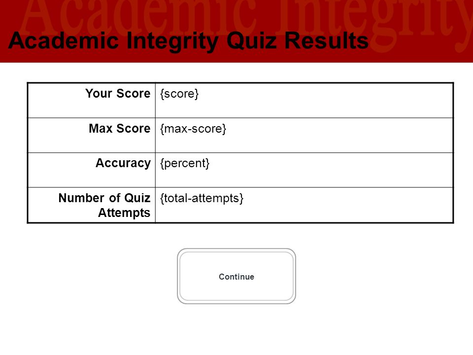 Academic Integrity Quiz Results
