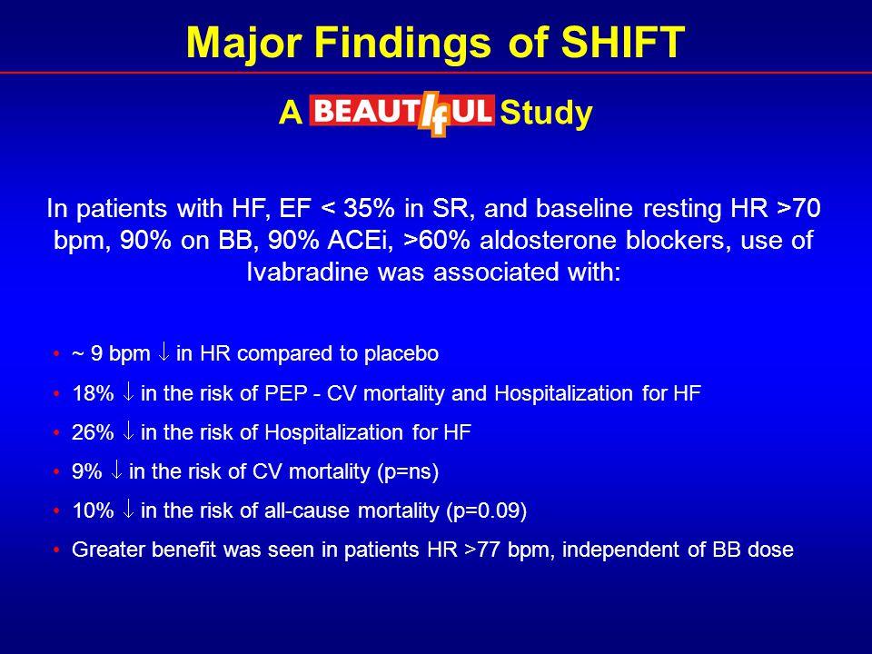 Major Findings of SHIFT