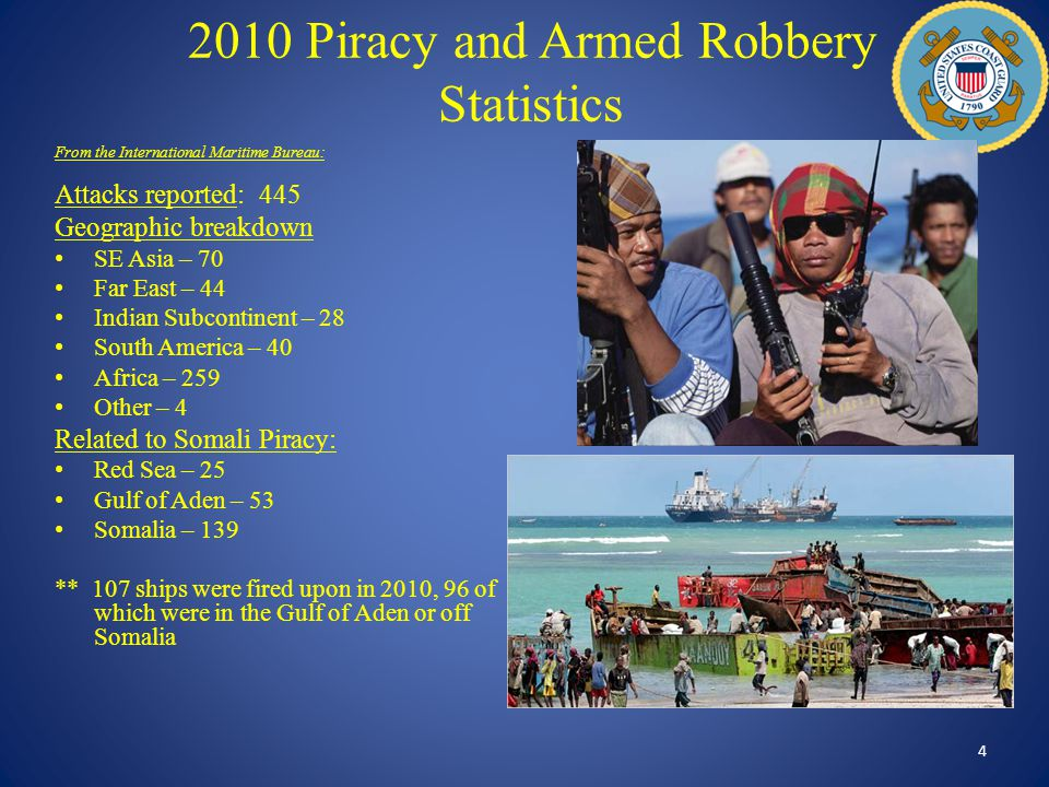 2010 Piracy and Armed Robbery Statistics