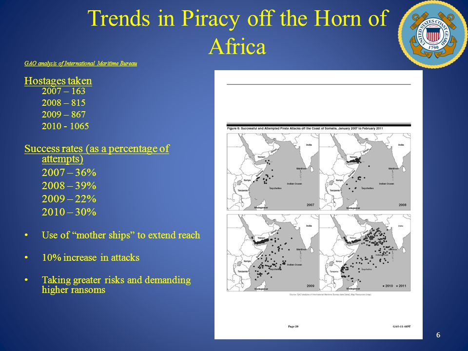 Trends in Piracy off the Horn of Africa