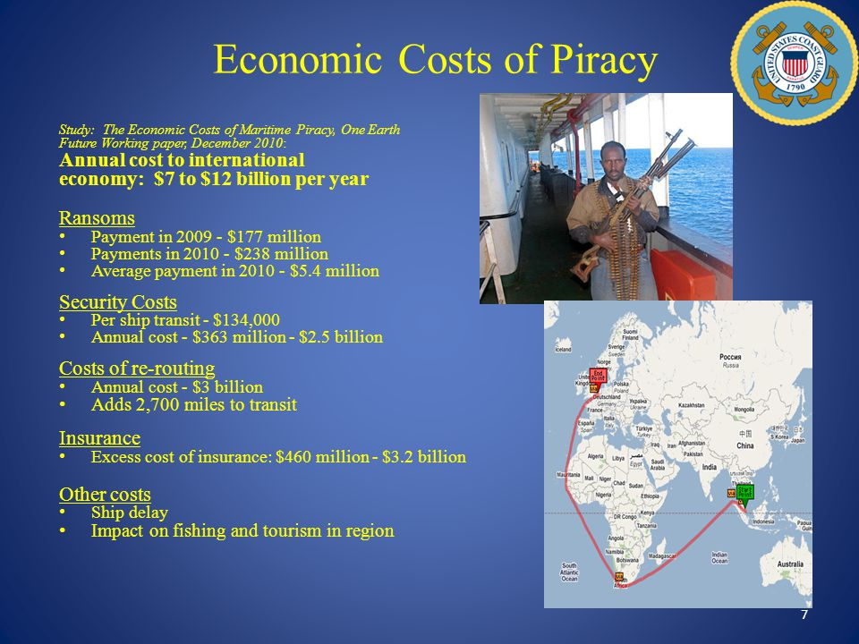 Economic Costs of Piracy