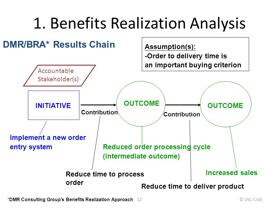 1. Benefits Realization Analysis