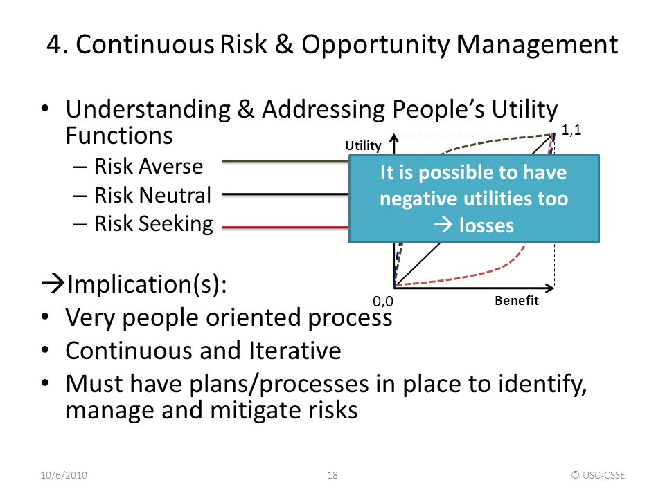 4. Continuous Risk & Opportunity Management