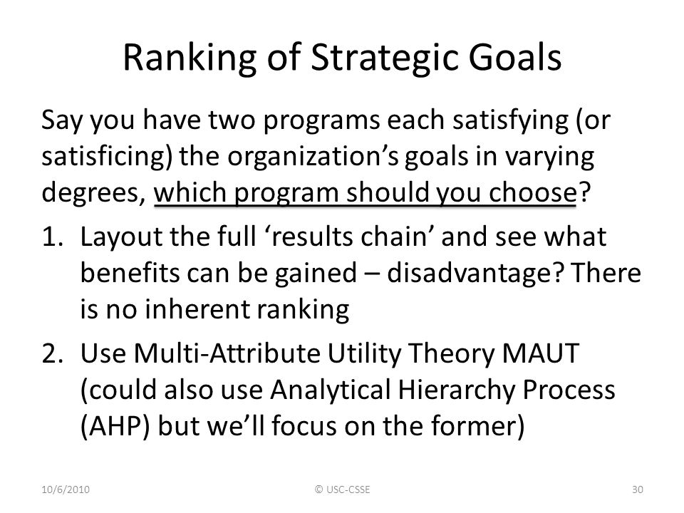 Ranking of Strategic Goals