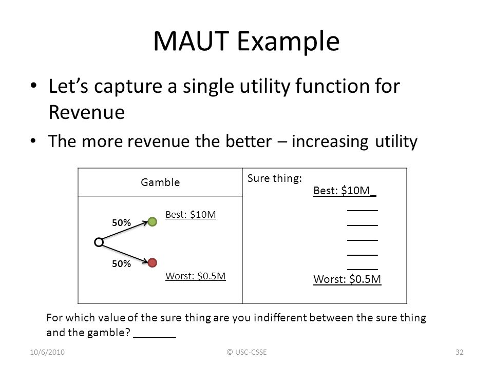 MAUT Example Let's capture a single utility function for Revenue