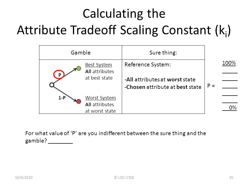 Calculating the Attribute Tradeoff Scaling Constant (ki)