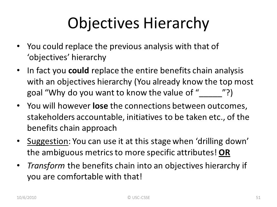 Objectives Hierarchy You could replace the previous analysis with that of 'objectives' hierarchy.