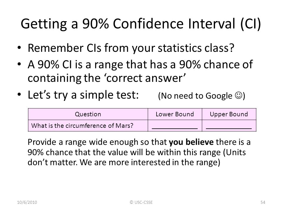 Getting a 90% Confidence Interval (CI)