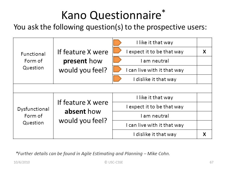 Kano Questionnaire* You ask the following question(s) to the prospective users: Functional Form of Question.