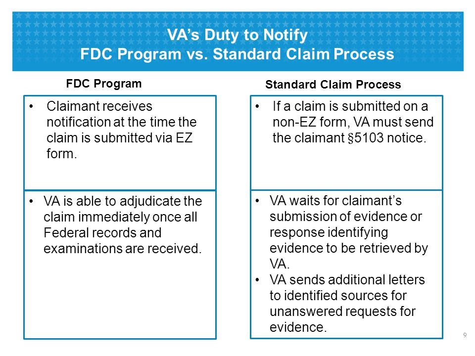 Types of FDCs: Original Claim – initial claim for VA benefits