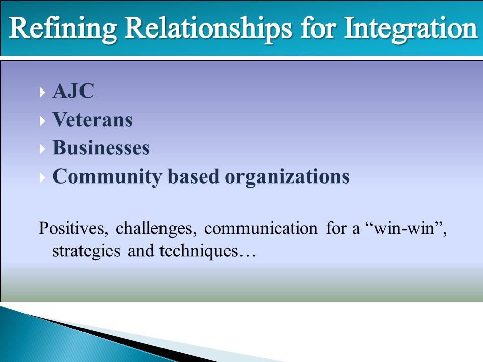 Refining Relationships for Integration