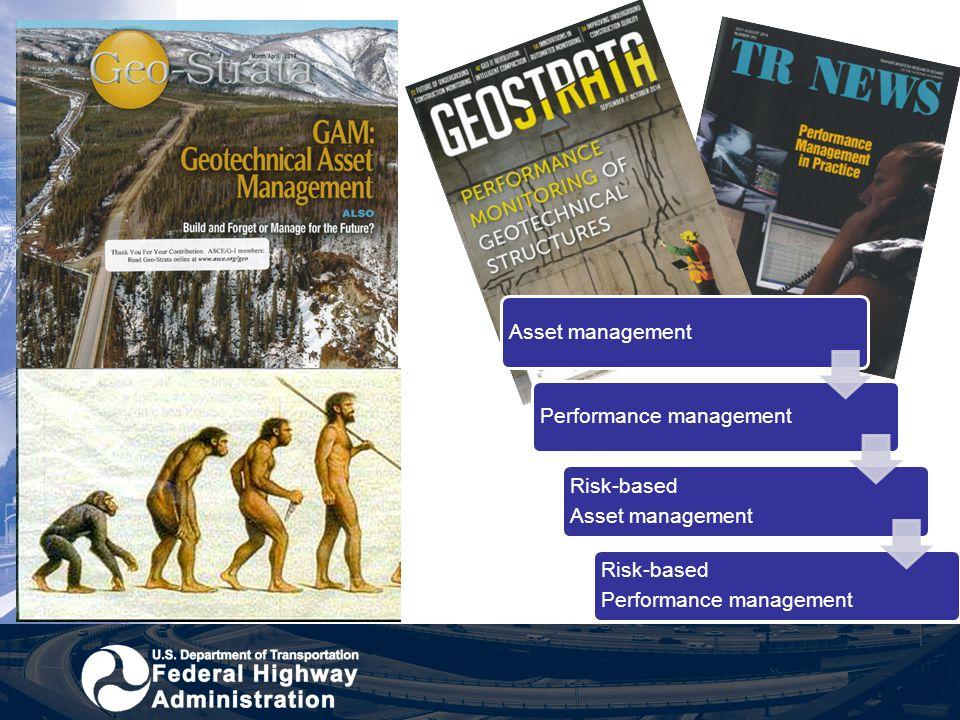 Asset management Performance management Risk-based