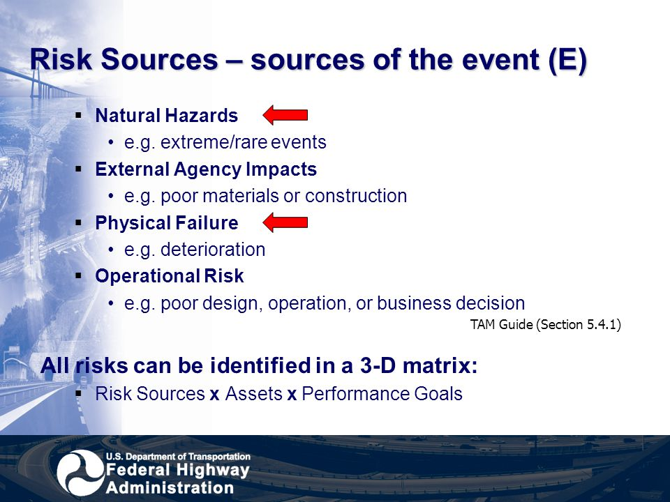 Risk Sources – sources of the event (E)