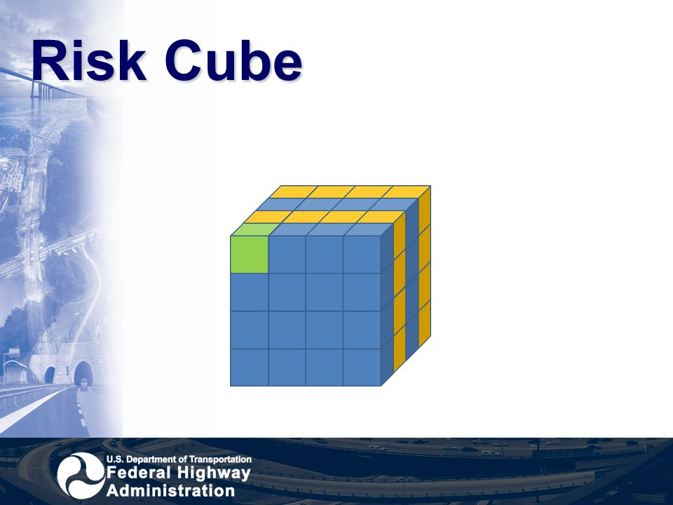 Risk Cube