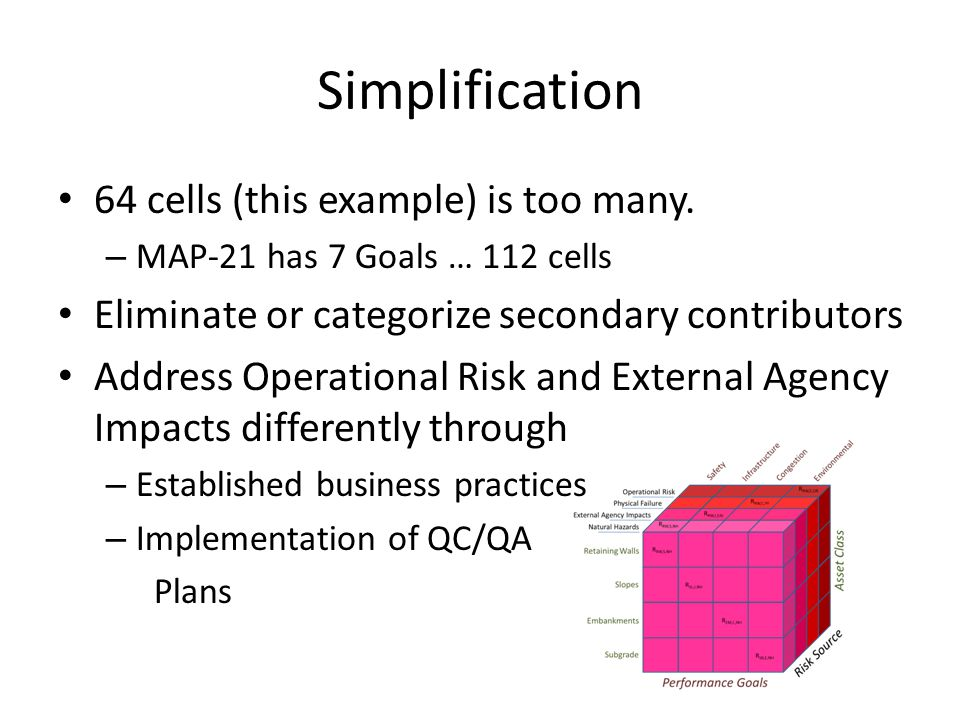 Simplification 64 cells (this example) is too many.