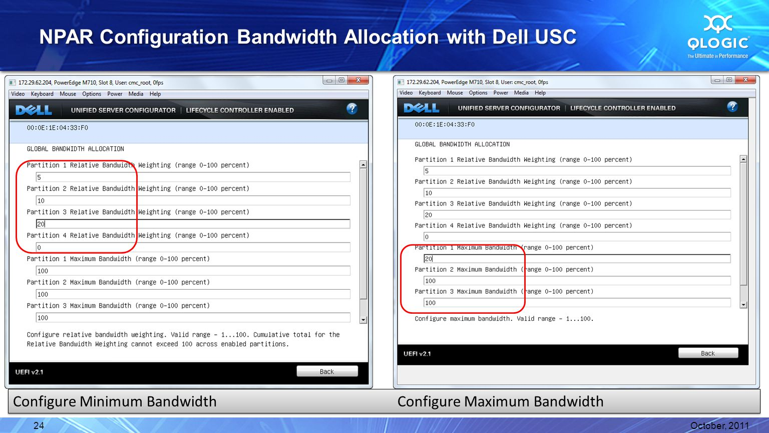 NPAR Configuration Bandwidth Allocation with Dell USC