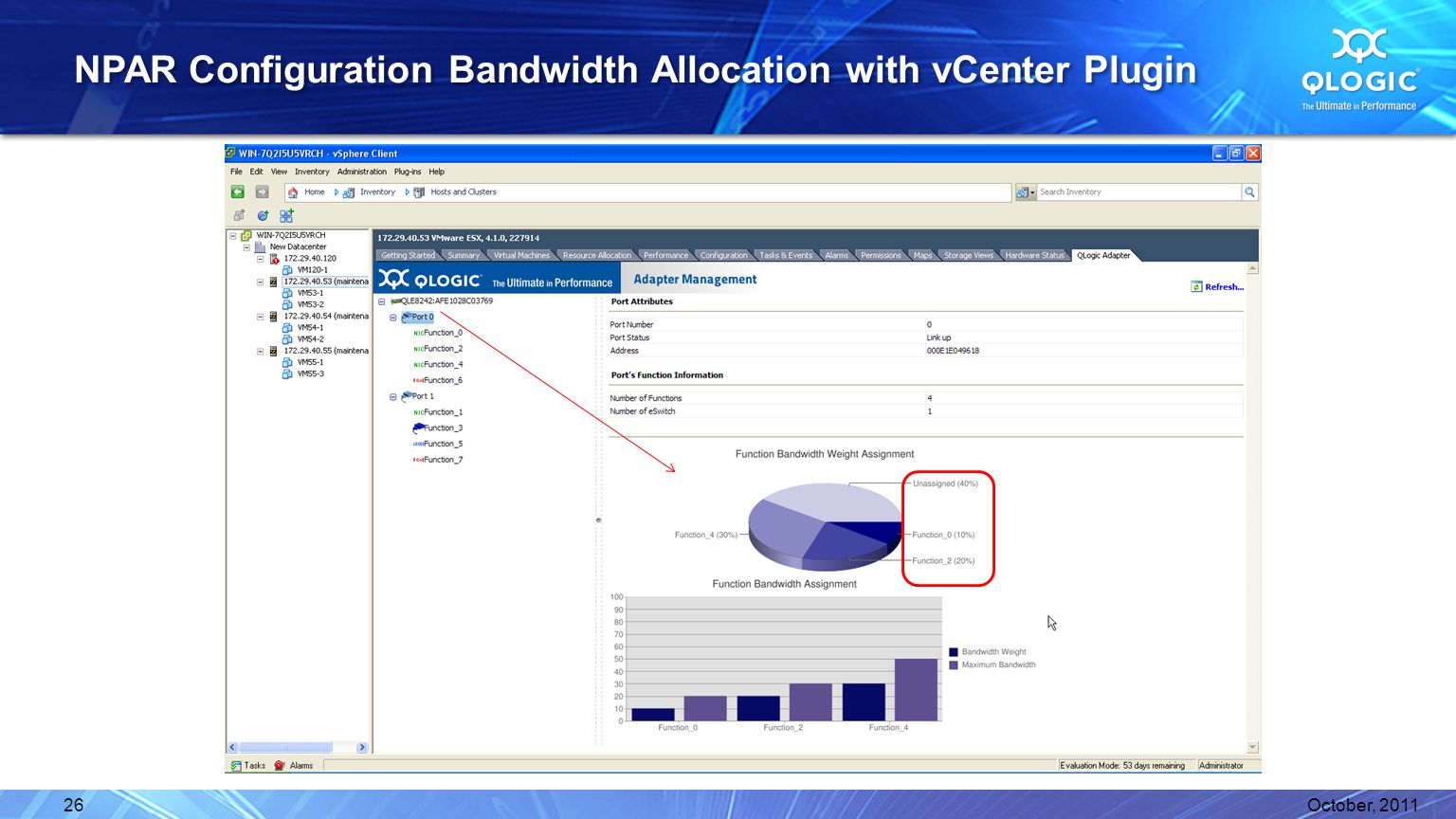 NPAR Configuration Bandwidth Allocation with vCenter Plugin