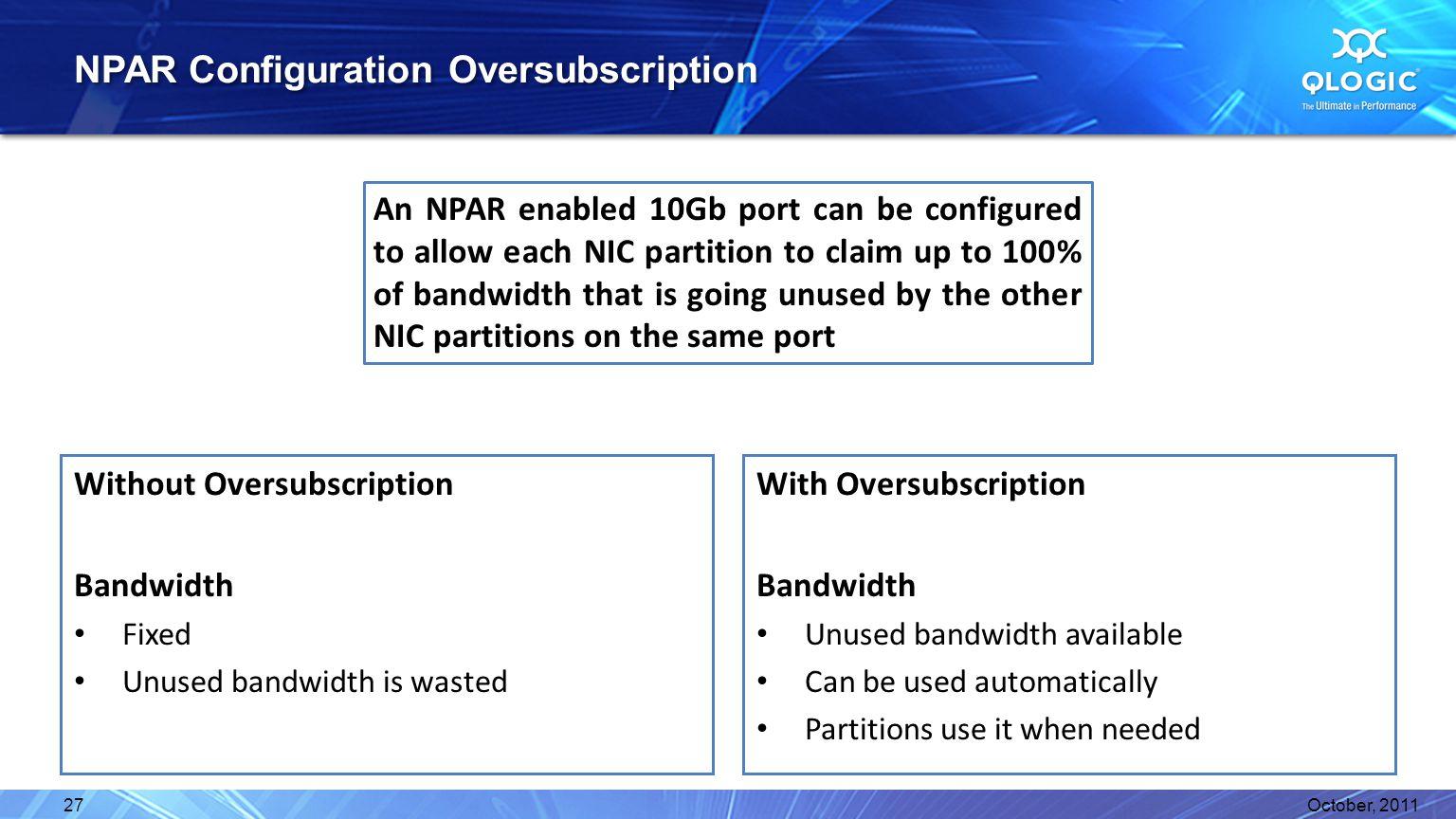 NPAR Configuration Oversubscription