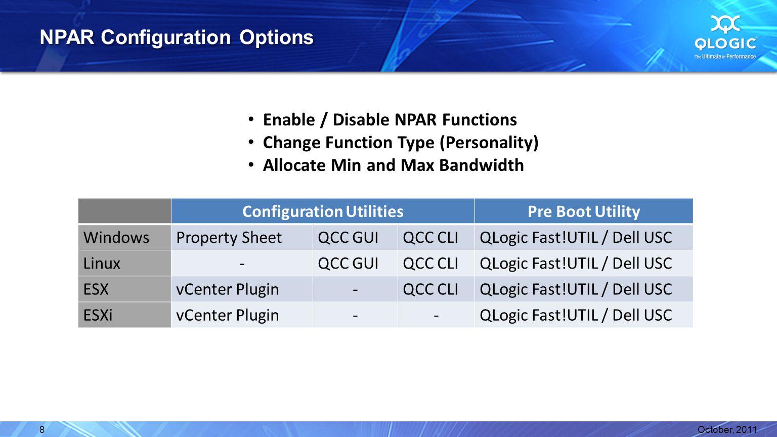 NPAR Configuration Options