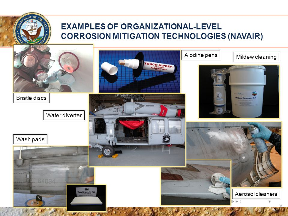 Examples of Organizational-Level Corrosion Mitigation Technologies (NAVAIR)
