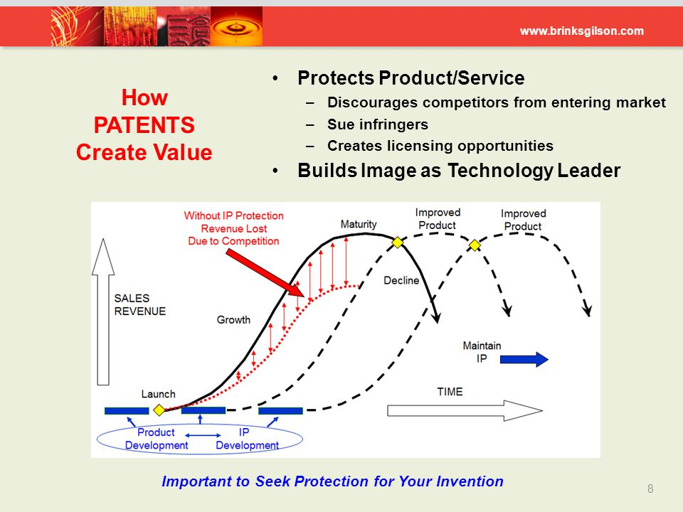 How PATENTS Create Value