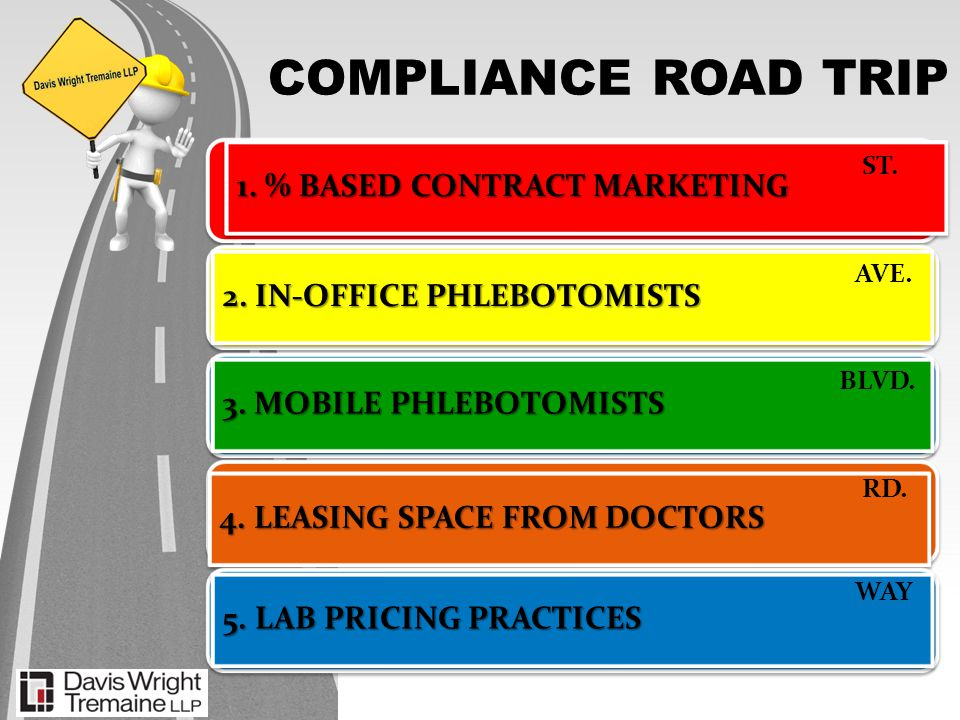 COMPLIANCE ROAD TRIP 1. % BASED CONTRACT MARKETING