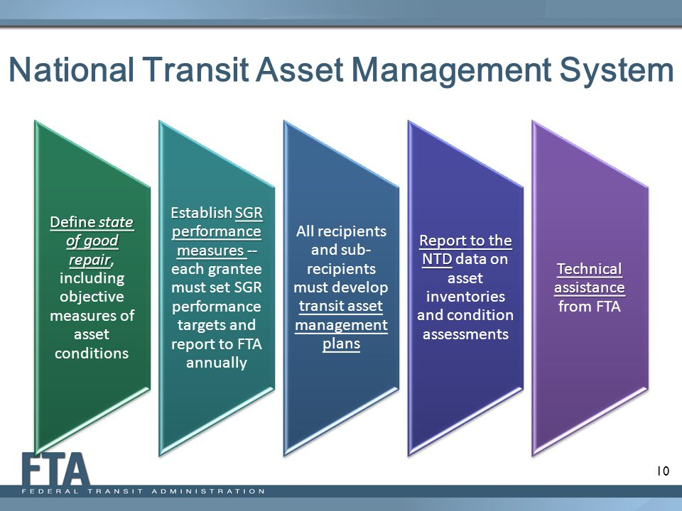 National Transit Asset Management System