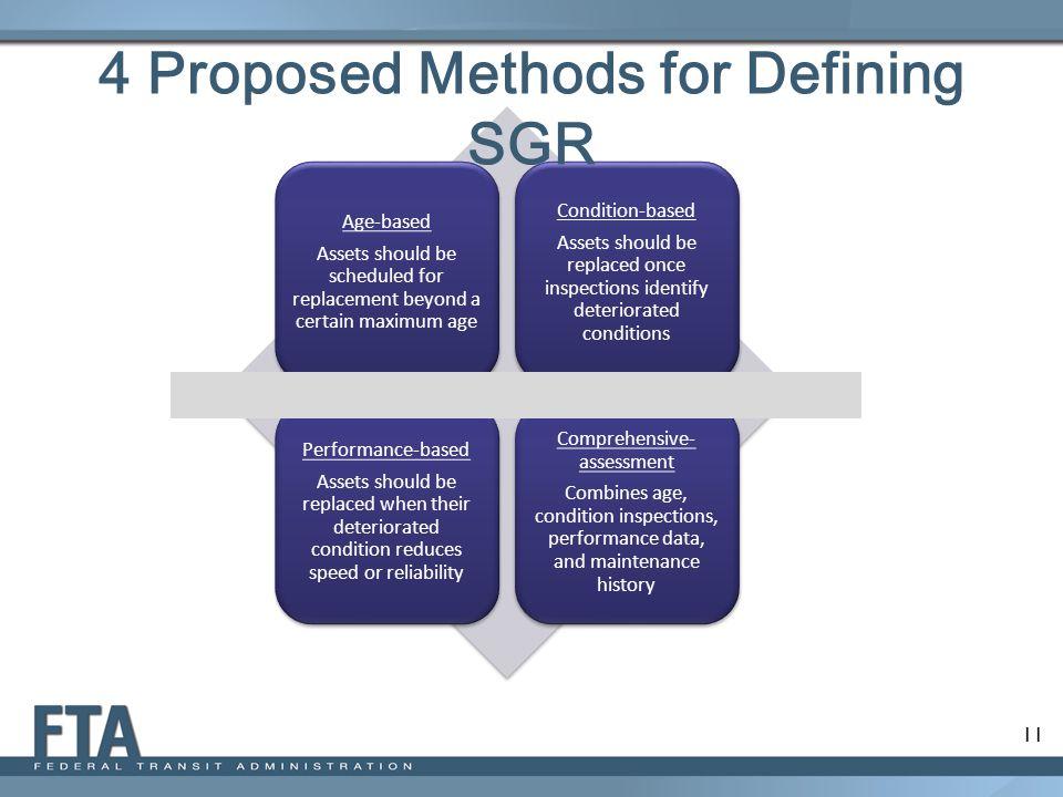 4 Proposed Methods for Defining SGR