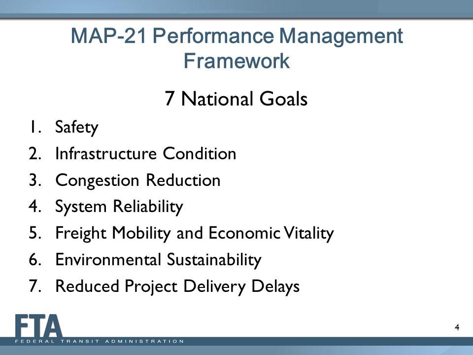 MAP-21 Performance Management Framework