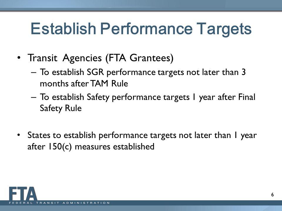 Establish Performance Targets