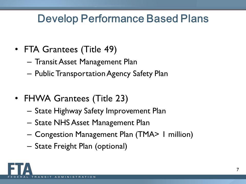 Develop Performance Based Plans