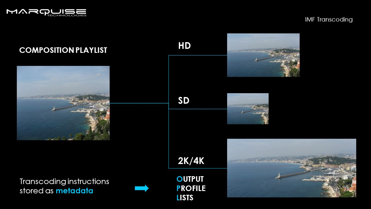 HD SD 2K/4K COMPOSITION PLAYLIST OUTPUT