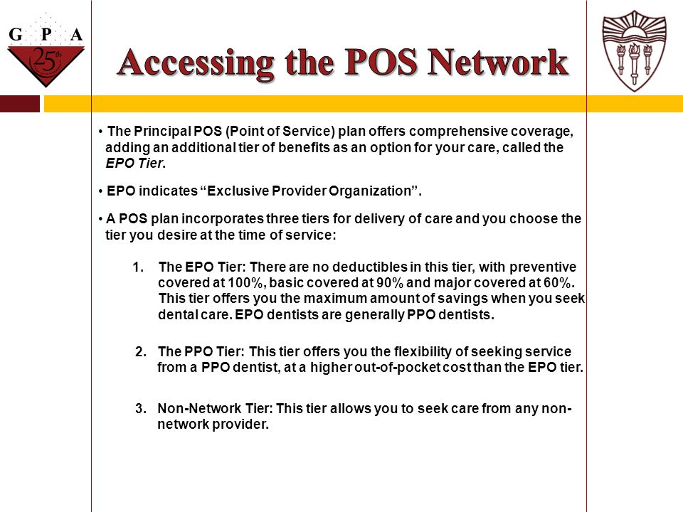 Accessing the POS Network