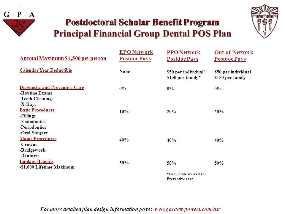 Postdoctoral Scholar Benefit Program Principal Financial Group Dental POS Plan