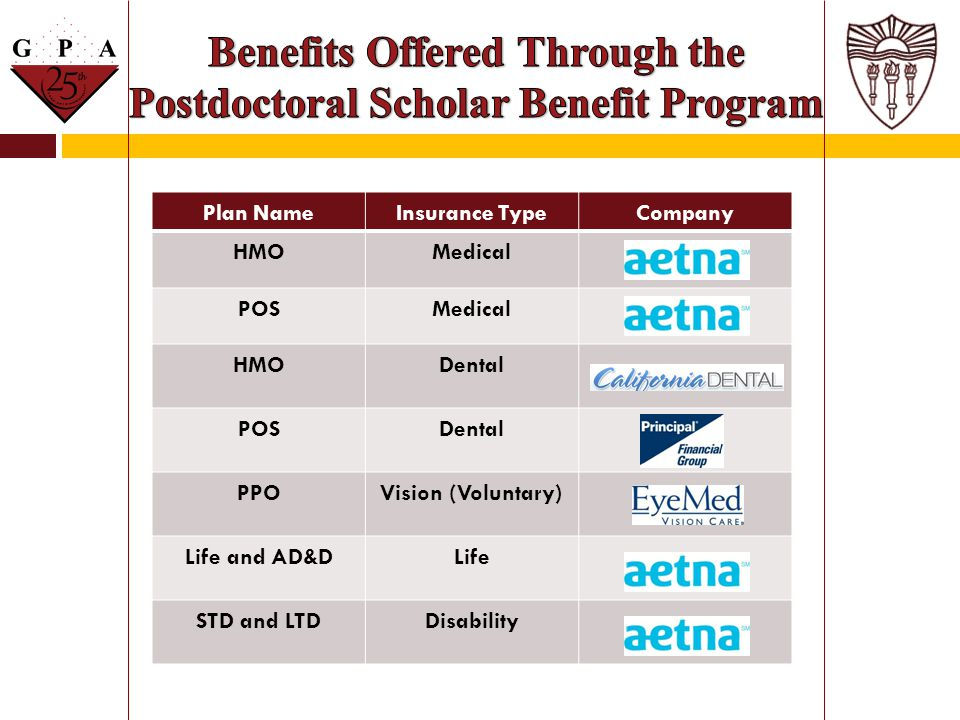 Benefits Offered Through the Postdoctoral Scholar Benefit Program