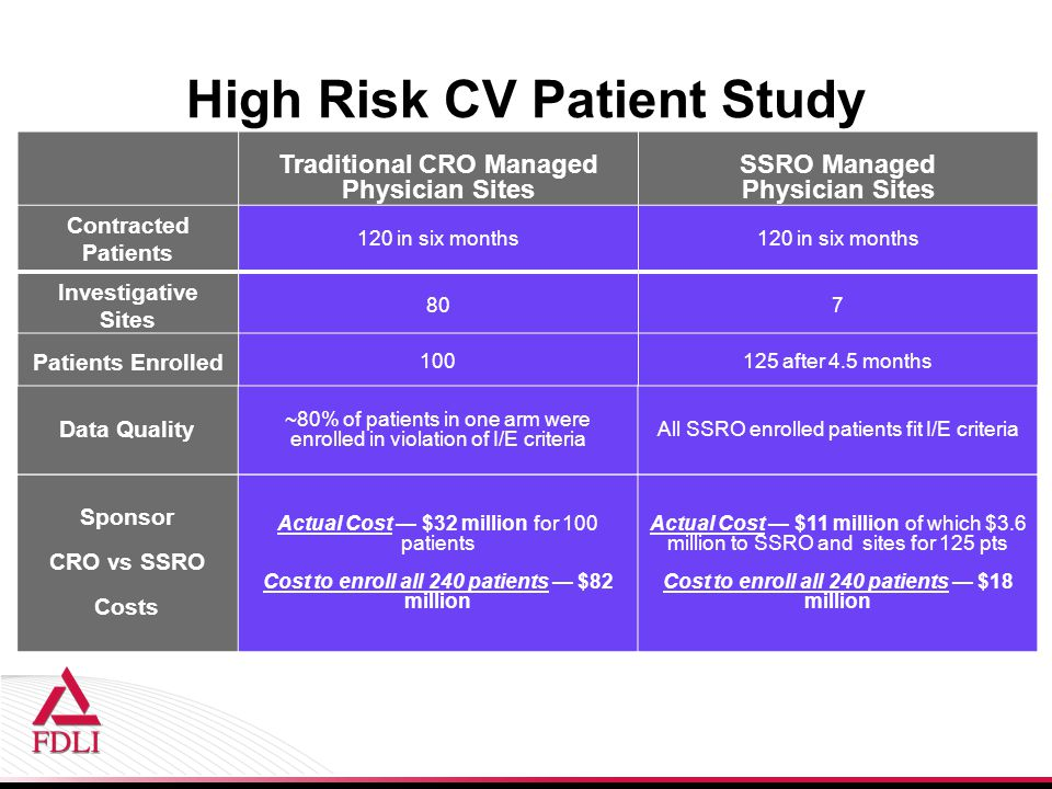 High Risk CV Patient Study