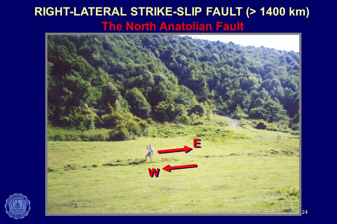 RIGHT-LATERAL STRIKE-SLIP FAULT (> 1400 km)
