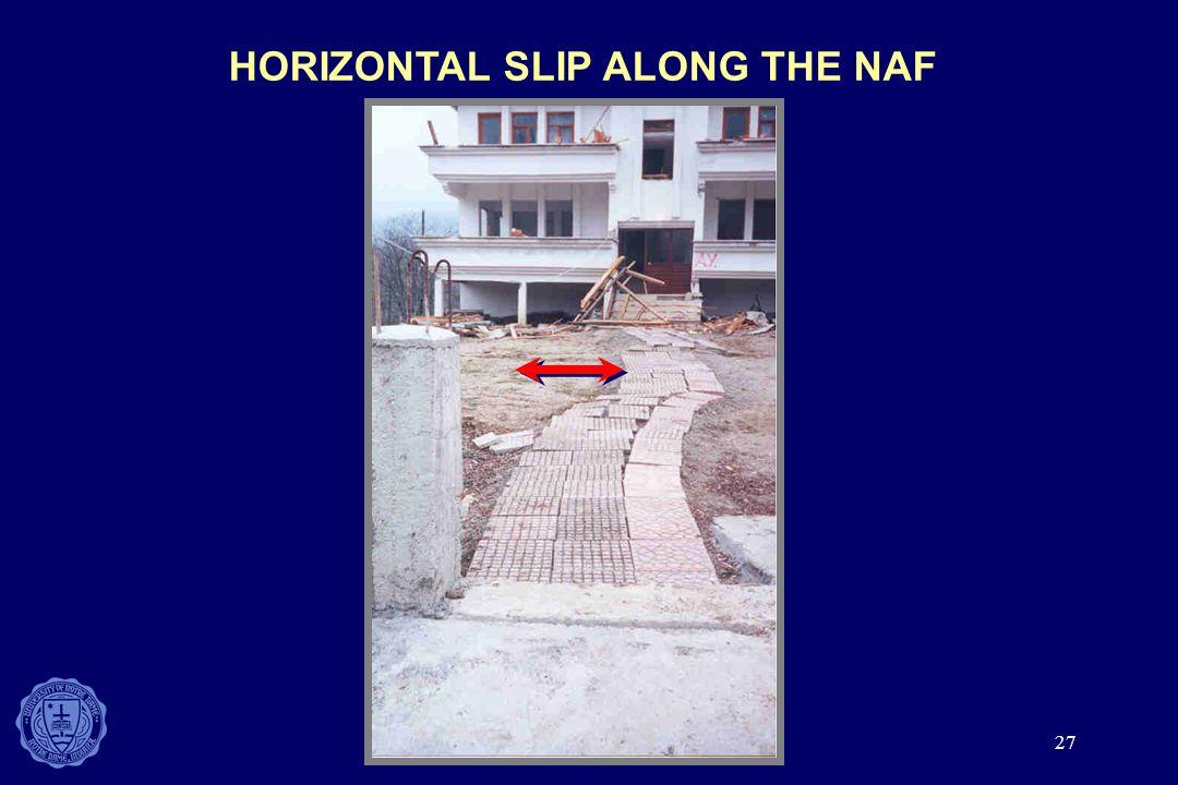 HORIZONTAL SLIP ALONG THE NAF