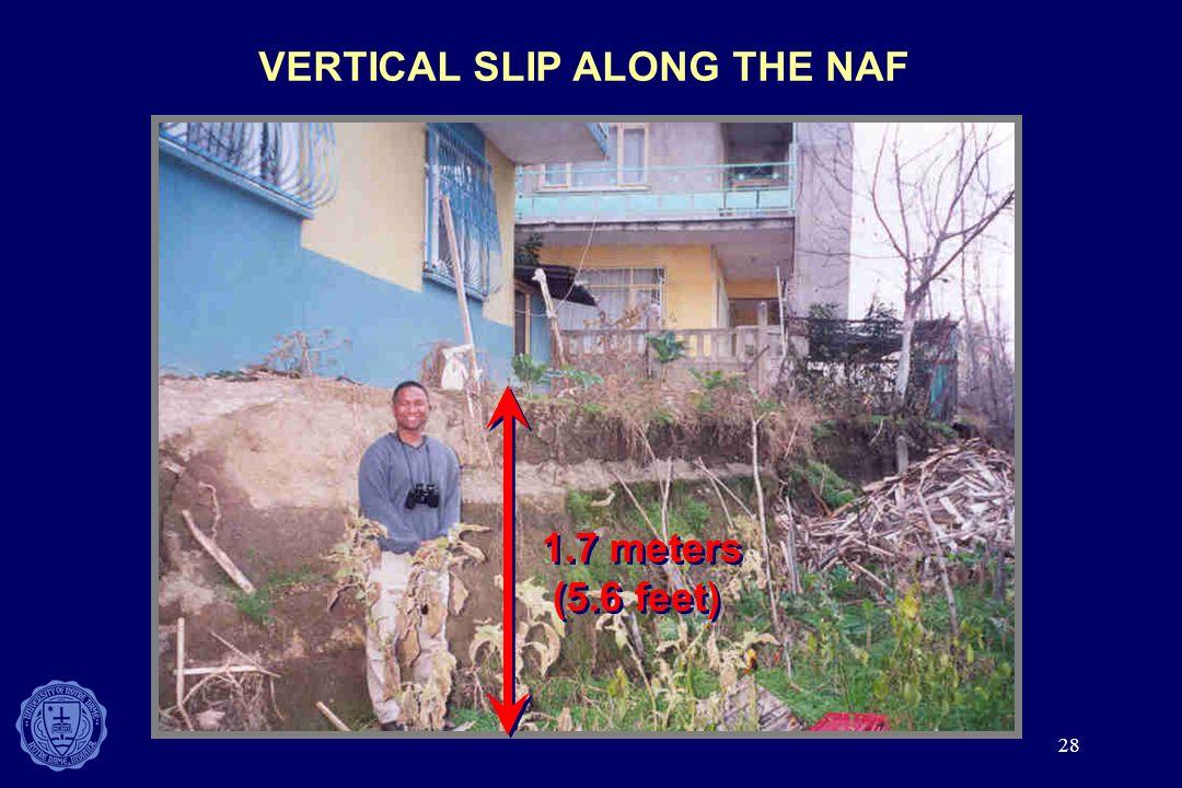 VERTICAL SLIP ALONG THE NAF