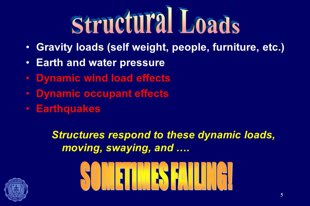 Structural Loads SOMETIMES FAILING!