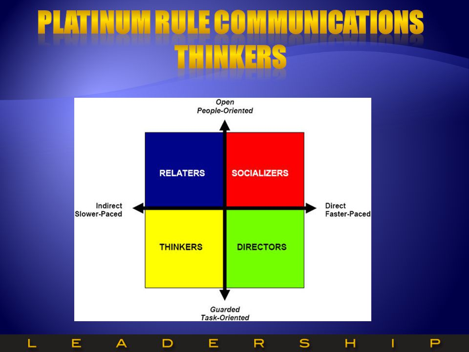 Platinum Rule Communications Thinkers