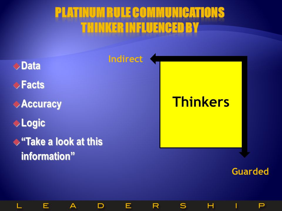 Platinum Rule Communications Thinker Influenced by