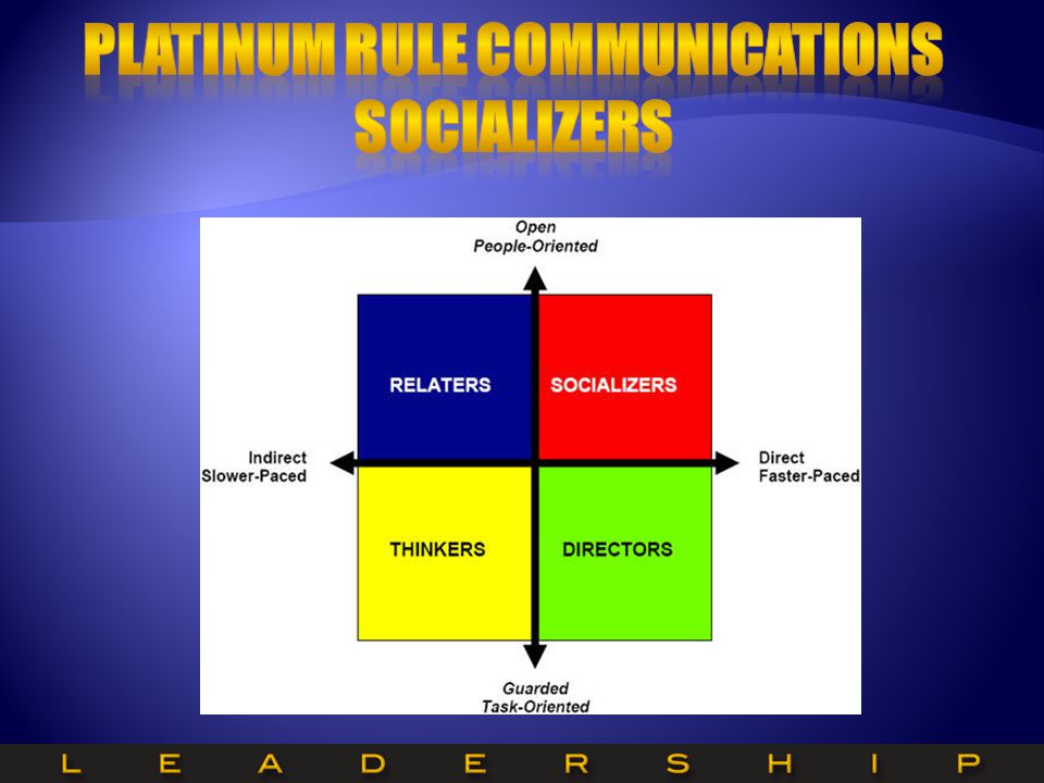 Platinum Rule Communications Socializers
