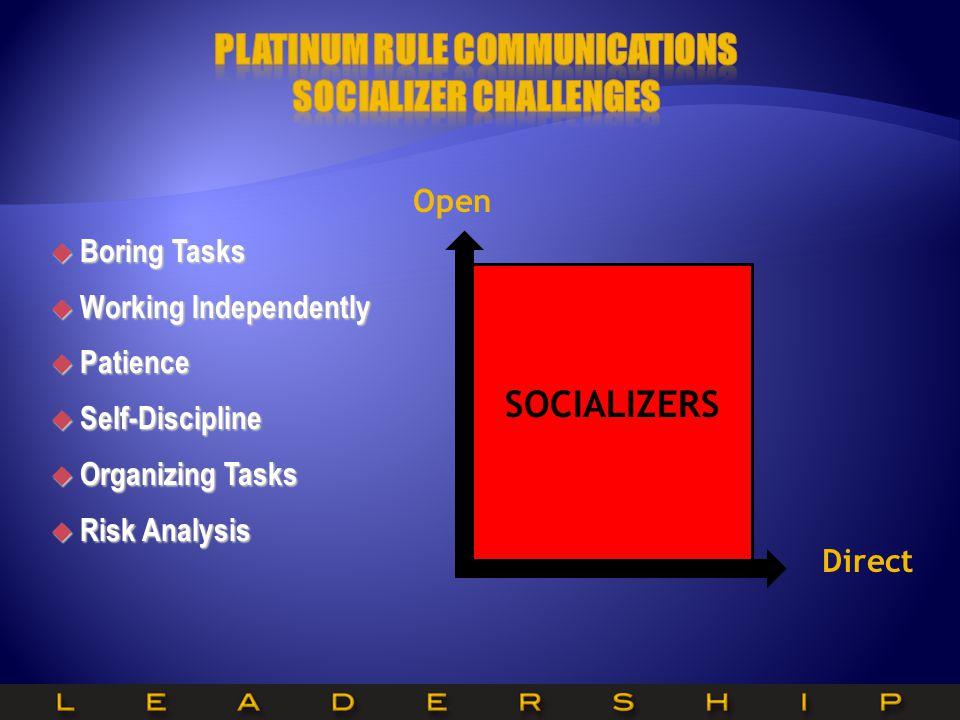Platinum Rule Communications sOCIALIZER Challenges