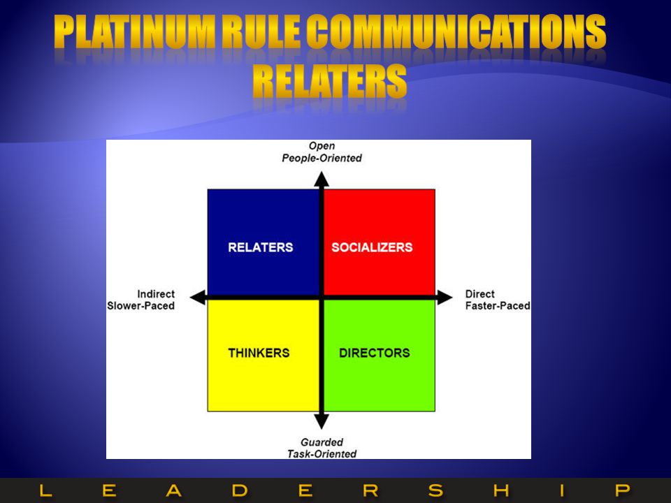 Platinum Rule Communications RElaters