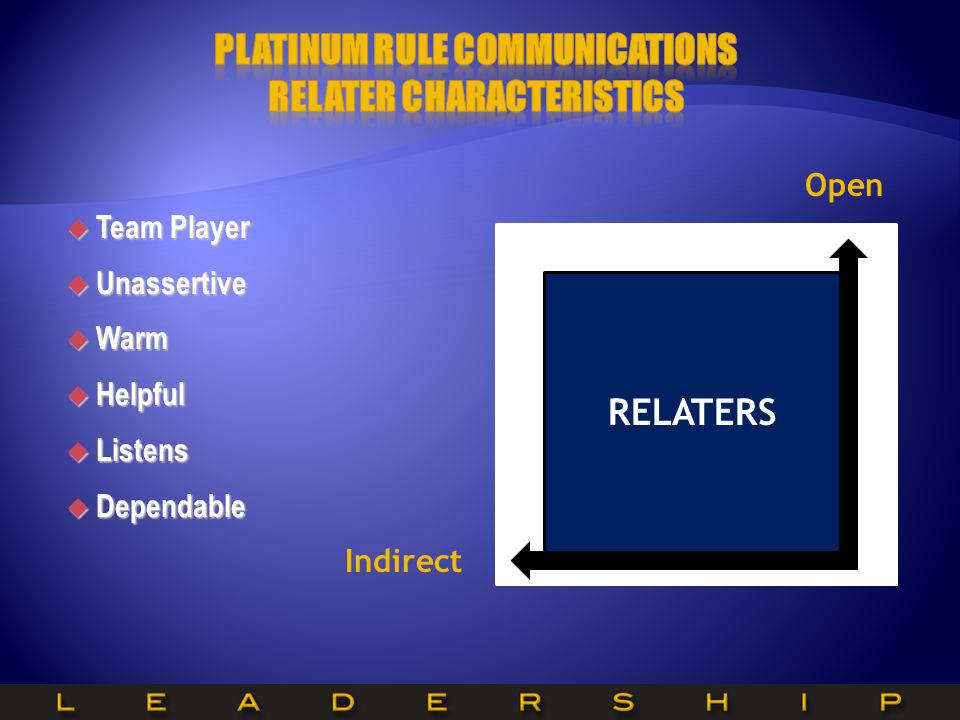 Platinum Rule Communications relatER Characteristics