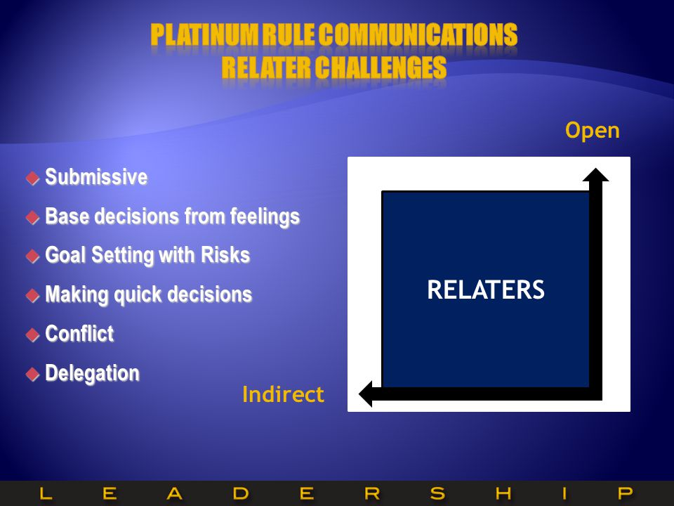 Platinum Rule Communications RelatEr Challenges